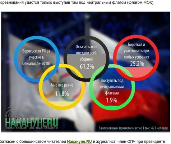 120617 러시아보이코트 여론조사.jpg
