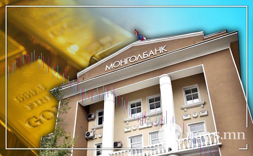 총 1,400억 투그릭이 환매투자금융을 통해 은행에 지급되어.jpg