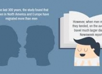 유전자가 인간의 수명을 결정하나?