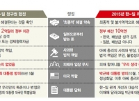 박정희 정부와 박근혜 정부의 대일 굴욕 협상은 판박이